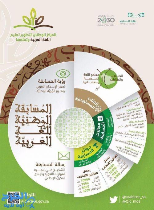 إعلان أسماء الفائزين بالمسابقة الوطنية للغة العربية على مستوى تعليم الخرج