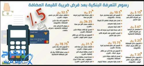 البنوك نفرض رسوم على 26 خدمة