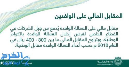 وزارة المالية تقرّ رسوما جديدة على الوافدين في السعودية.. رسميا