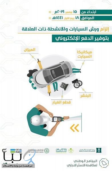 البرنامج الوطني لمكافحة التستر التجاري يلزم قطاع السيارات وورش الصيانة بتوفير وسائل الدفع الإلكتروني بعد 30 يوماً