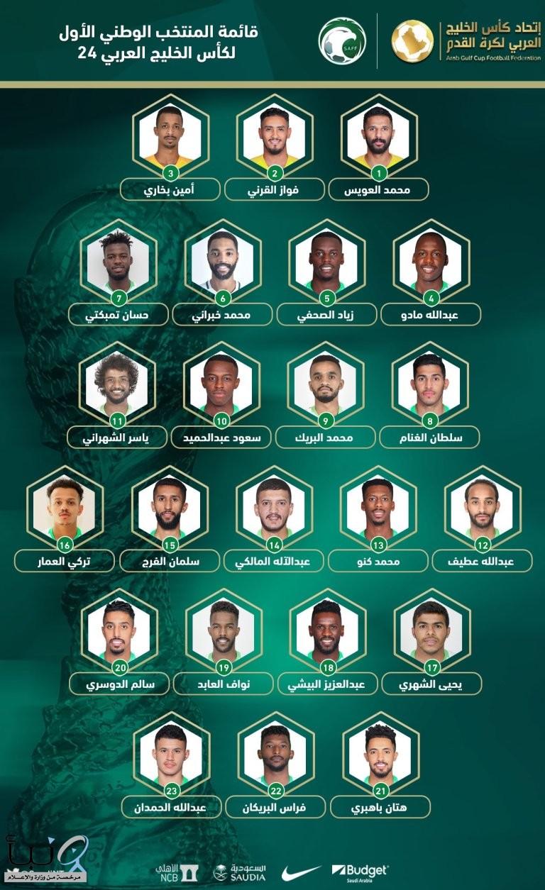 إعلان قائمة المنتخب السعودي المشاركة في كأس الخليج 24