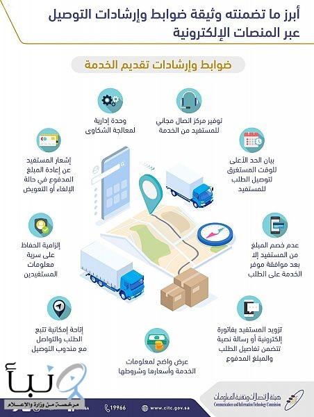 """""""هيئة الاتصالات """" تصدر وثيقة تنظم تقديم خدمة التوصيل عبر المنصات الإلكترونية"""