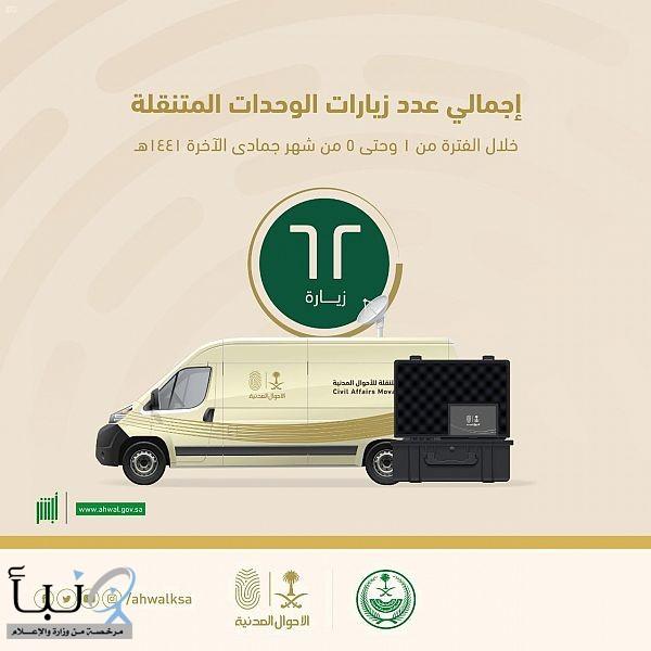 الأحوال المدنية المتنقلة تقدم خدماتها في 62 موقعاً حول المملكة خلال الأسبوع