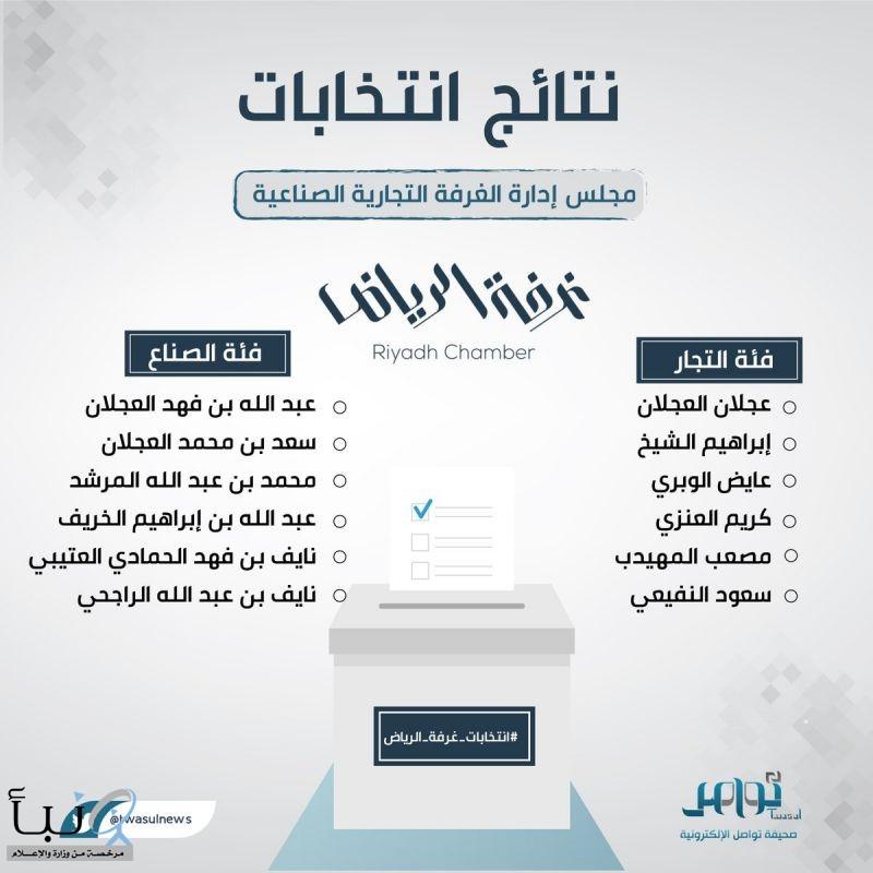 إعلان نتائج انتخابات غرفة الرياض في دروتها ال18