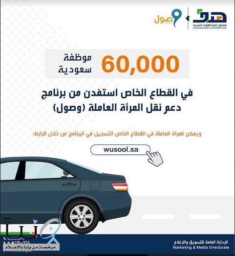 #هدف يؤكد استفادة 60 ألف موظفة من برنامج دعم نقل المرأة العاملة