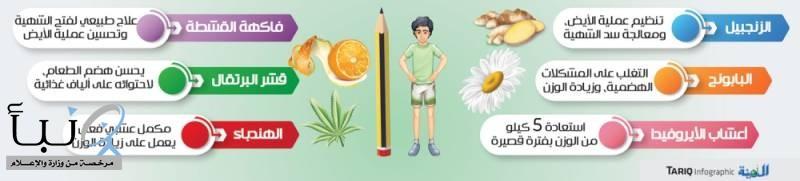 6 فواكه وأعشاب تعالج «النحافة» وتزيد الوزن