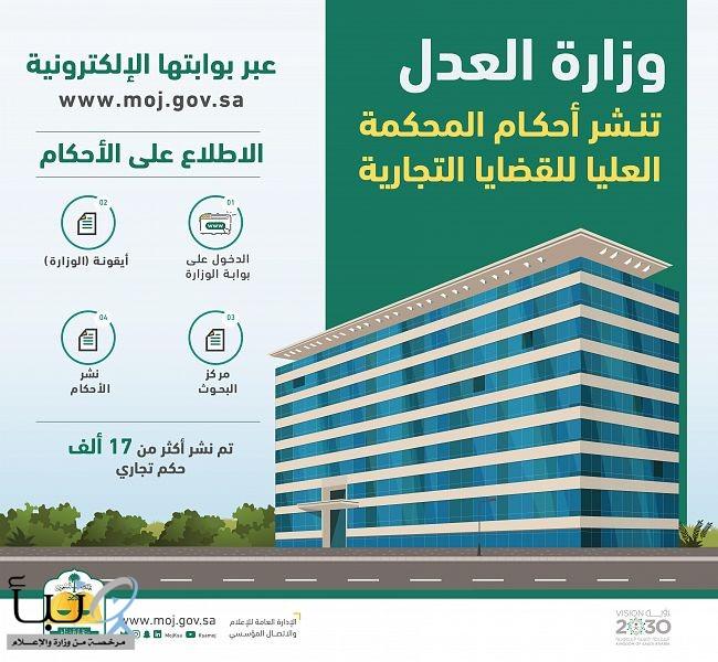 #وزارة العدل تنشر أحكام المحكمة العليا للقضايا التجارية