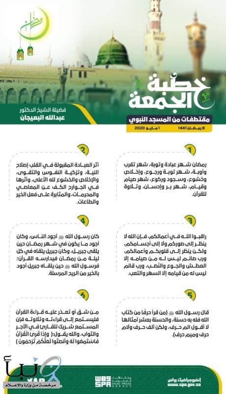 خطبة الجمعة من المسجد الحرام والمسجد النبوي : الحسنة بعشر أمثالها