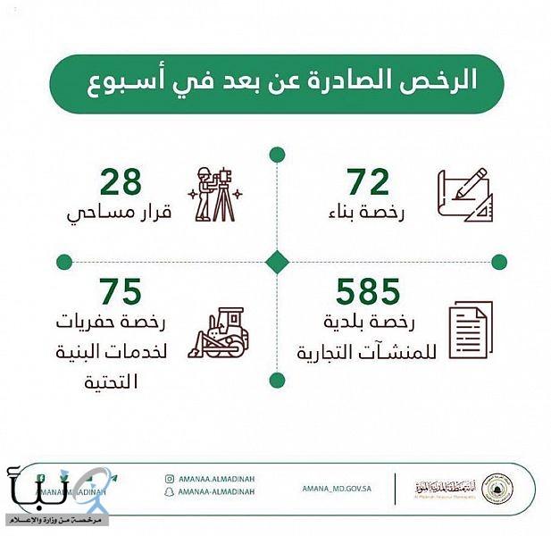 أمانة المدينة المنورة تعتمد أكثر من ٧٠٠ رخصة خلال أسبوع لخدمة المواطنين عن بعد