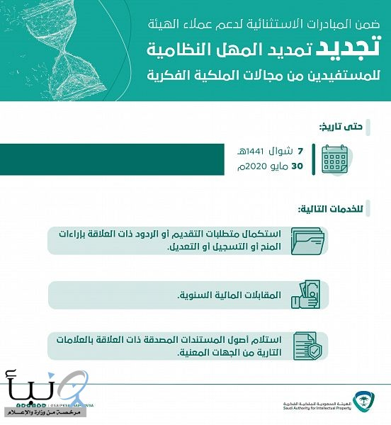 الملكية الفكرية: تعلن عن تجديد تمديد المهل النظامية للخدمات المقدمة لعملائها