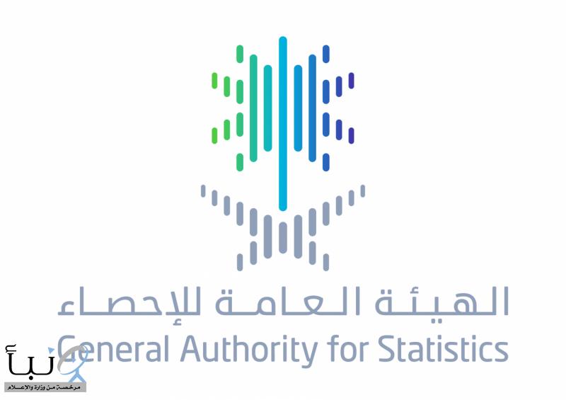 «الإحصاء» تودع مستحقات العاملين في «تعداد المملكة» لعام 2020