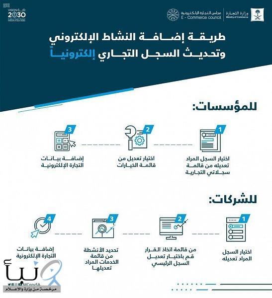 """""""التجارة"""" تدعو الشركات والمؤسسات لإضافة بيانات متاجرها الإلكترونية إلى سجلاتها التجارية"""