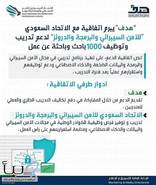 """""""هدف"""" يبرم اتفاقية مع """"الاتحاد السعودي للأمن السيبراني والبرمجة والدرونز"""" لدعم تدريب وتوظيف 1000 باحث وباحثة عن عمل"""