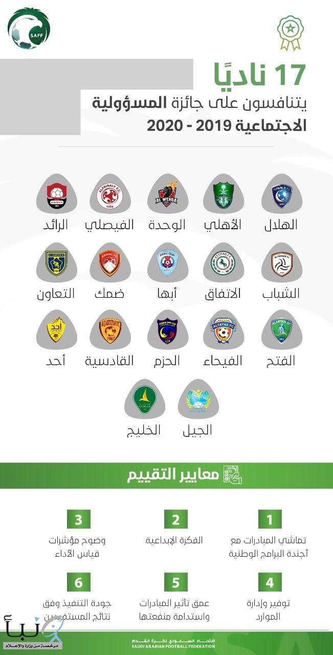 (17) ناديًا يتنافسون على جائزة المسؤولية الاجتماعية في نسختها الثانية للموسم الرياضي 2019-2020