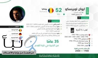 الاتحاد السعودي يعيّن الروماني ايوان لوبيسكو مديرًا فنيًا للاتحاد