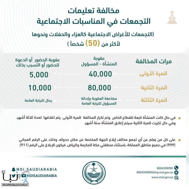"""""""الداخلية"""": عقوبة تجمعات العزاء والحفلات تصل إلى 80 ألف ريال"""
