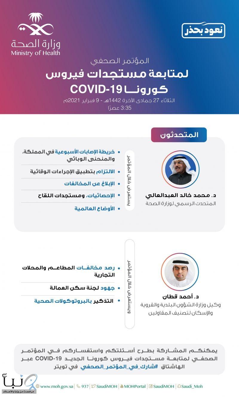 المتحدثون وأهم مواضيع المؤتمر الصحفي لمستجدات فيروس كورونا (كوفيد-19) اليوم  الثلاثاء