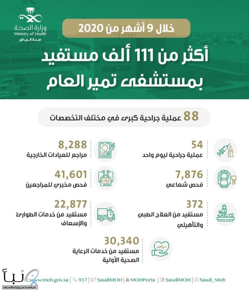 111496 مستفيداً من خدمات مستشفى تمير العام