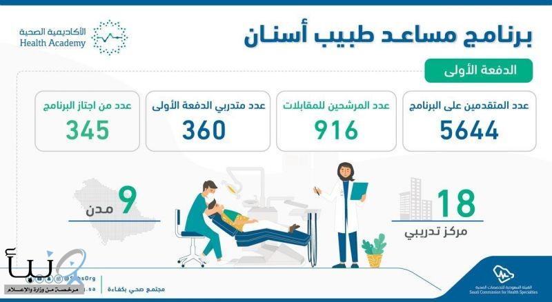 #التخصصات الصحية تدفع بـ 345 مساعد طبيب أسنان للعمل في القطاع الصحي