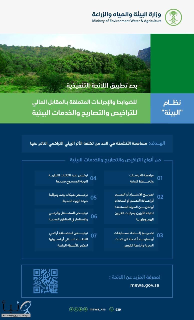 """""""البيئة"""" تبدأ تطبيق اللائحة التنفيذية للضوابط والإجراءات المتعلقة بالمقابل المالي للتراخيص البيئية"""