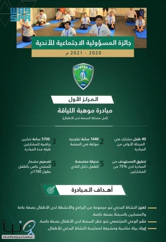 اتحاد كرة القدم يتوج نادي الفتح بجائزة المسؤولية الاجتماعية 2021
