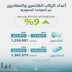 ارتفاع أعداد الركاب عبر الموانئ بنسبة 9% خلال 2019