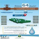 """""""البيئة"""": اعتماد 64 منشأة لترشيد استهلاك المياه وكشف التسربات"""