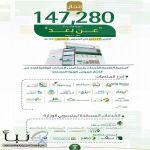 """""""البيئة"""" تنجز 147.28 ألف عملية إلكترونية """"عن بعد"""" خلال 11 يوماً"""