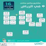 سوق العقارات في الرياض يشهد حراكاً عمرانياً بأكثر من 20 ألف خيار سكني ضمن 16 مشروعاً تحت الإنشاء