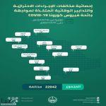 الداخلية: ضبط أكثر من 19 الف مخالفة للإجراءات الاحترازية والتدابير الوقائية من كورونا